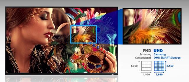 Pantalla led 85″ Samsung QM85D